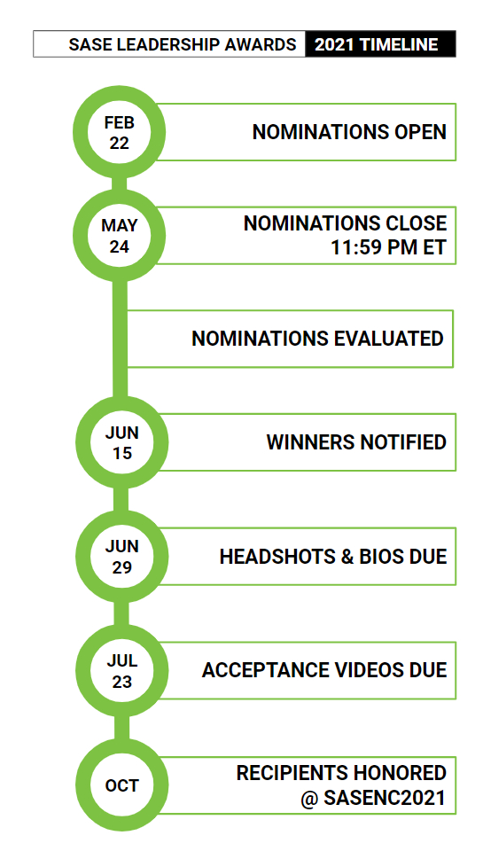 2021 SASE Leadership Award Timeline