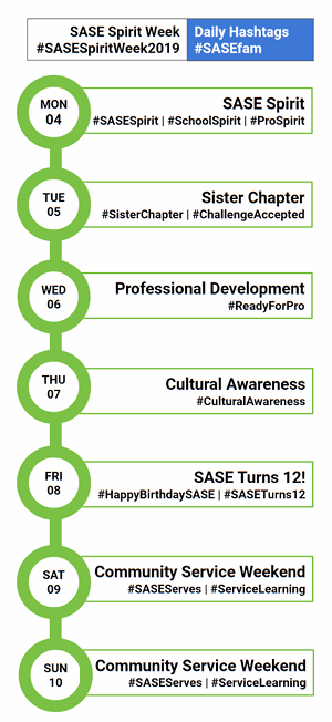 2018 SASE Spirit Week Timeline